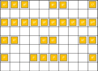 Een voorbeeld van de toepassing van de 1,5 meter regel met groepen