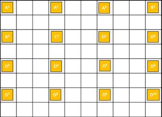 Een voorbeeld van een strikte toepassing van de 1,5 meter regel zonder groepen.